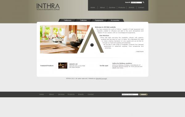 INTHRA